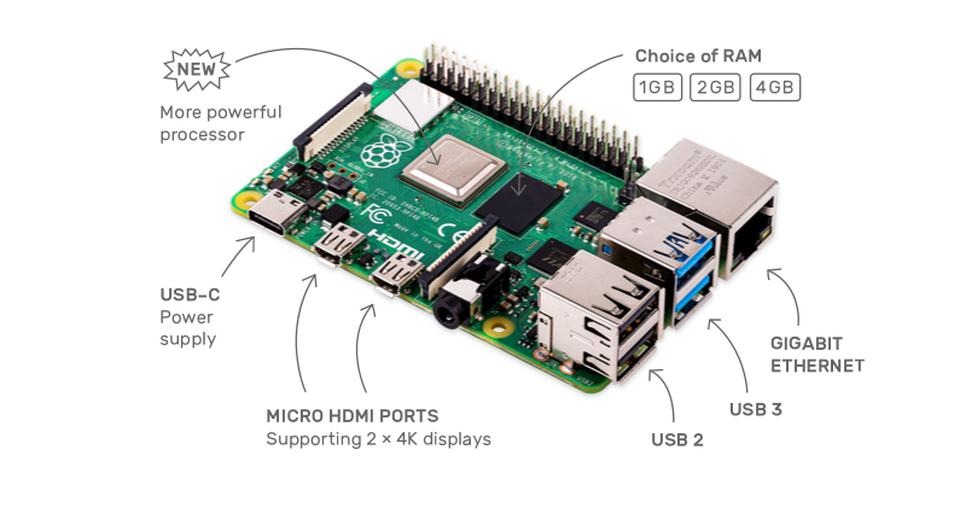 Raspberry Pi 4 Iot
